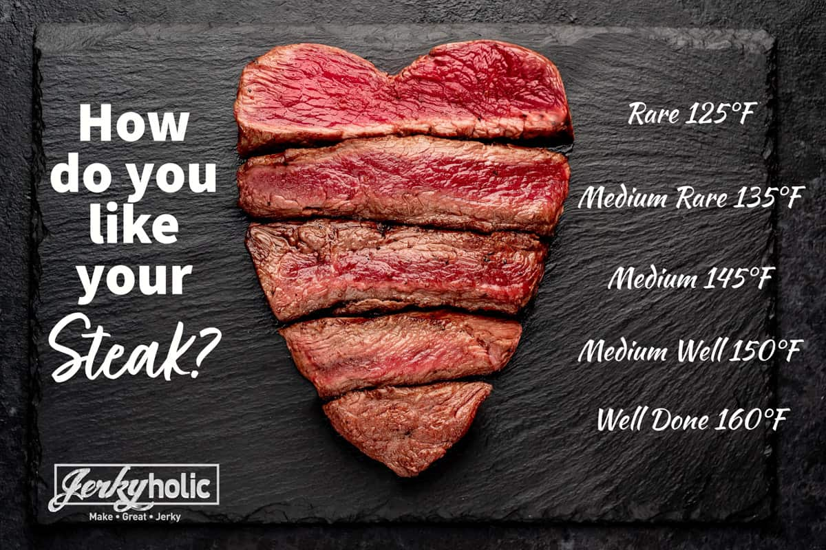 Steak cooked to different temperatures with labels